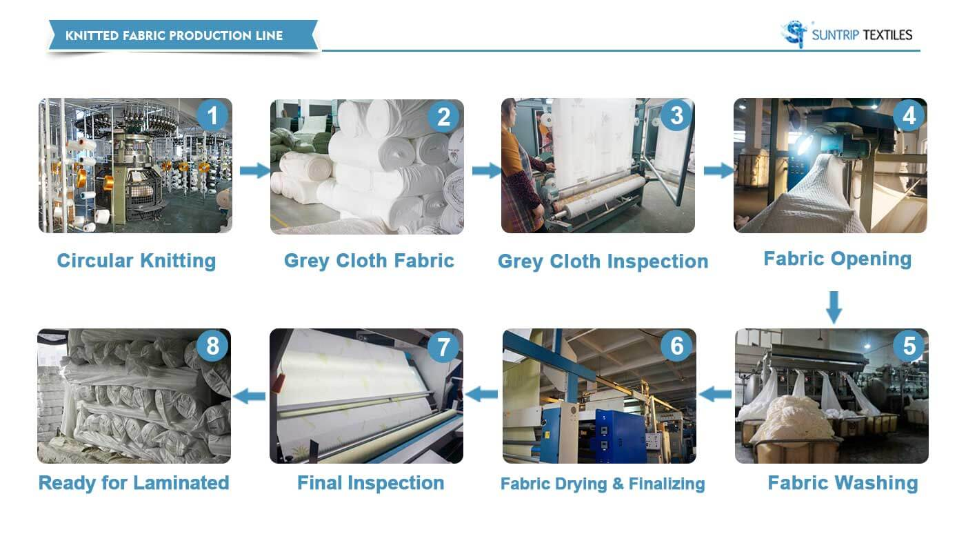 Fabric-Production-Line