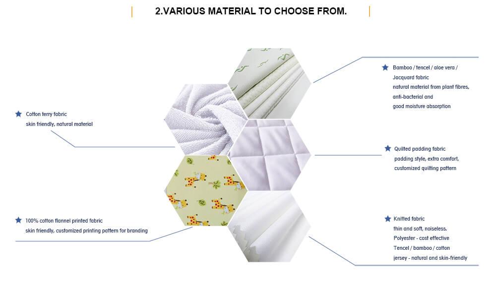 2.choose fabric