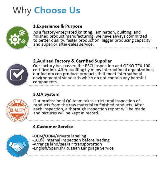 why choose us to mattress protector supplier